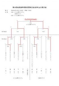 第33回会長旗争奪軟式野球大会(成年)山口県大会