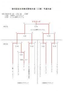 第43回西日本軟式野球大会(二部)予選大会